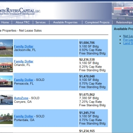 Twin Rivers Capital web site